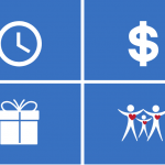 Anthony R. Mauriello, E.A.'s Five Principles For Spending That Actually Produces Satisfaction